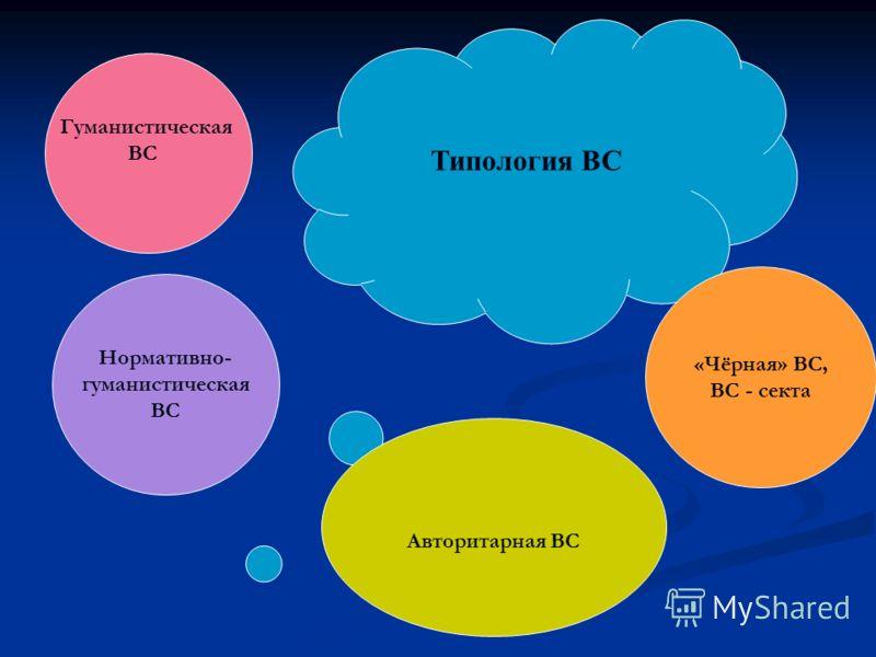 Типология ВС Гуманистическая ВС Нормативно- гуманистическая ВС Авторитарная ВС «Чёрная» ВС, ВС - секта