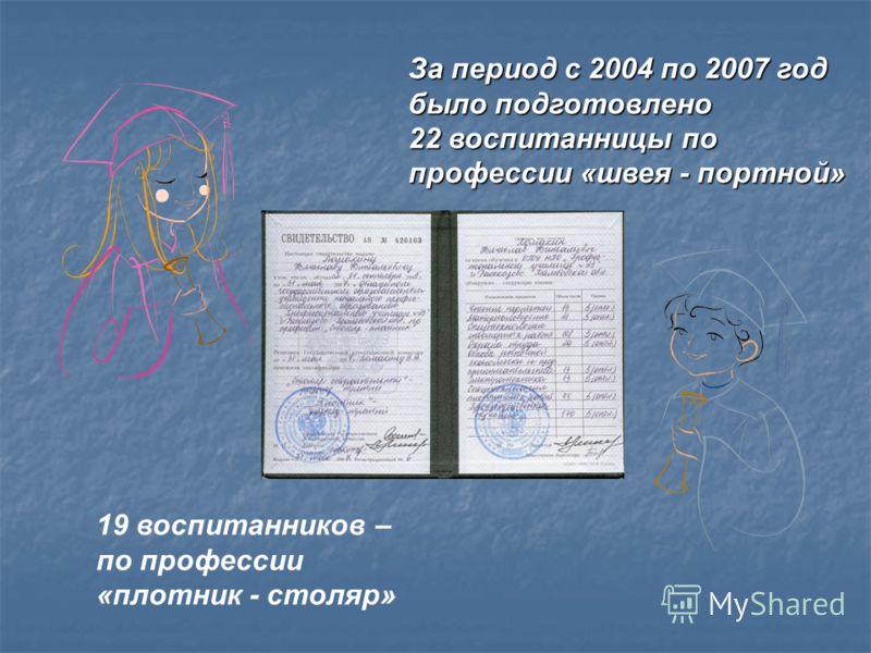 19 воспитанников – по профессии «плотник - столяр» За период с 2004 по 2007 год было подготовлено 22 воспитанницы по профессии «швея - портной»