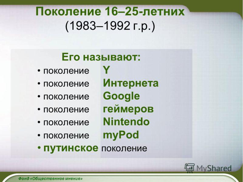 Его называют: поколение Y поколение Интернета поколение Google поколение геймеров поколение Nintendo поколение myPod путинское поколение Поколение 16–25-летних (1983–1992 г.р.) Фонд «Общественное мнение»
