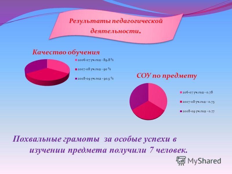 Похвальные грамоты за особые успехи в изучении предмета получили 7 человек. Результаты педагогической деятельности.