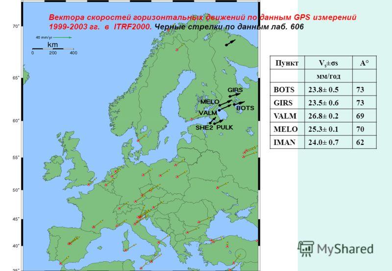 ПунктV s ±σsA° мм/год BOTS23.8± 0.573 GIRS23.5± 0.673 VALM26.8± 0.269 MELO25.3± 0.170 IMAN24.0± 0.762 Вектора скоростей горизонтальных движений по данным GPS измерений 1999-2003 гг. в ITRF2000. Черные стрелки по данным лаб. 606
