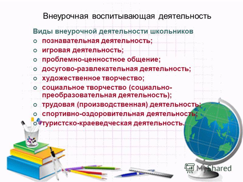 Внеурочная воспитывающая деятельность Виды внеурочной деятельности школьников познавательная деятельность; игровая деятельность; проблемно-ценностное общение; досугово-развлекательная деятельность; художественное творчество; социальное творчество (со