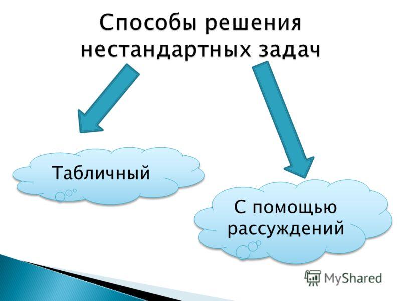Табличный С помощью рассуждений С помощью рассуждений