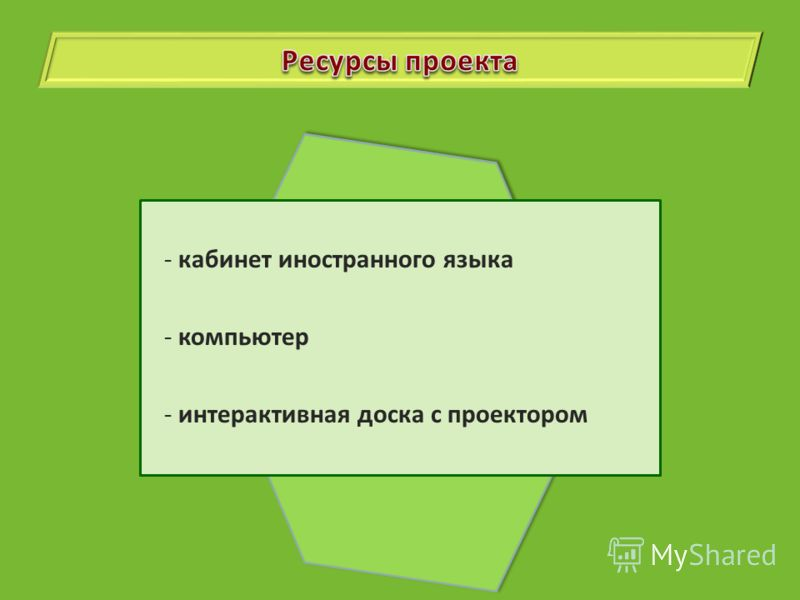 - кабинет иностранного языка - компьютер - интерактивная доска с проектором