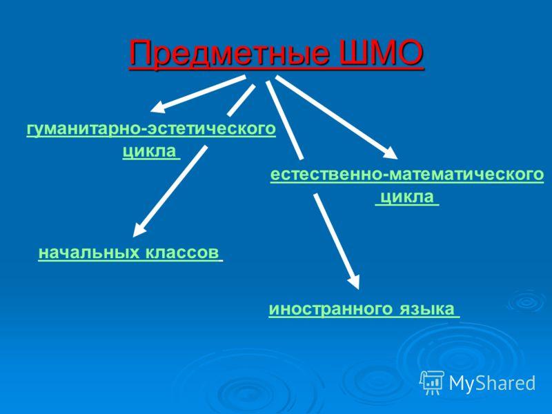 Предметные ШМО гуманитарно-эстетического цикла естественно-математического цикла начальных классов иностранного языка