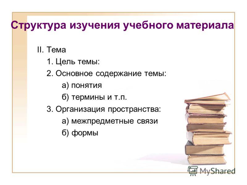 Структура изучения учебного материала II.Тема 1. Цель темы: 2. Основное содержание темы: а) понятия б) термины и т.п. 3. Организация пространства: а) межпредметные связи б) формы