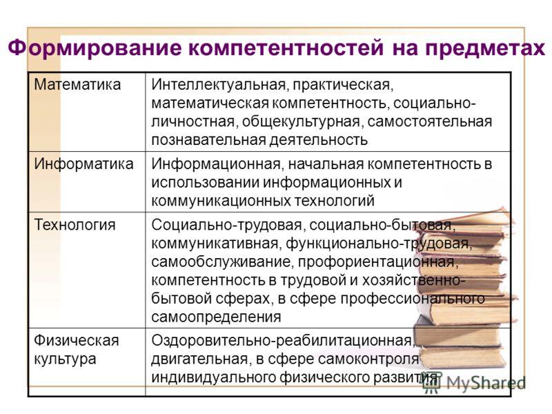Формирование компетентностей на предметах МатематикаИнтеллектуальная, практическая, математическая компетентность, социально- личностная, общекультурная, самостоятельная познавательная деятельность ИнформатикаИнформационная, начальная компетентность