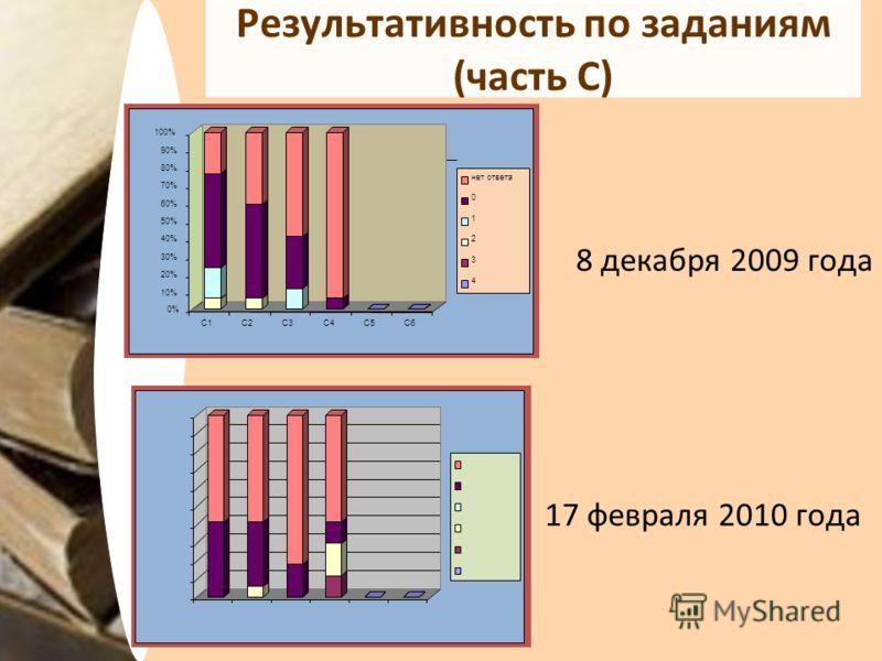 Результативность по заданиям (часть С) 8 декабря 2009 года 17 февраля 2010 года
