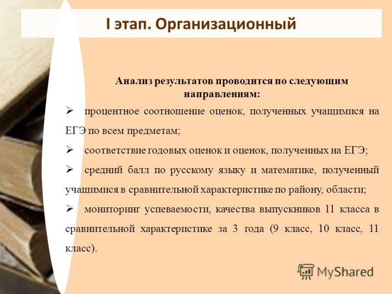 I этап. Организационный Анализ результатов проводится по следующим направлениям: процентное соотношение оценок, полученных учащимися на ЕГЭ по всем предметам; соответствие годовых оценок и оценок, полученных на ЕГЭ; средний балл по русскому языку и м