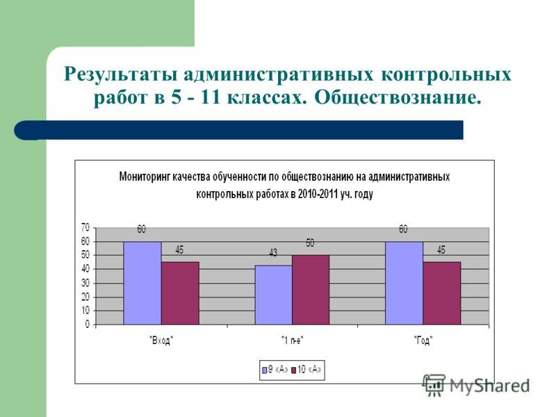 Результаты административных контрольных работ в 5 - 11 классах. Обществознание.