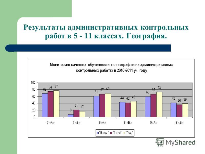 Результаты административных контрольных работ в 5 - 11 классах. География.