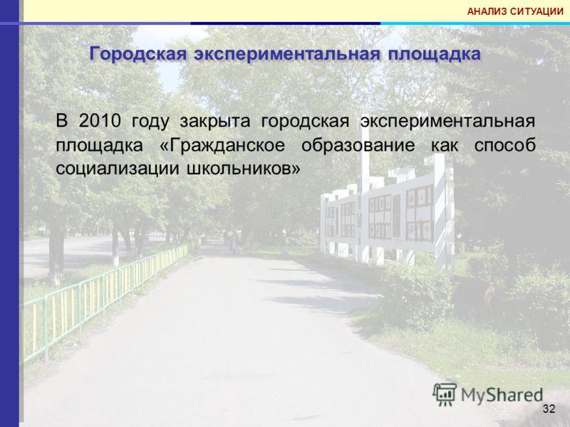 32 Городская экспериментальная площадка В 2010 году закрыта городская экспериментальная площадка «Гражданское образование как способ социализации школьников» АНАЛИЗ СИТУАЦИИ