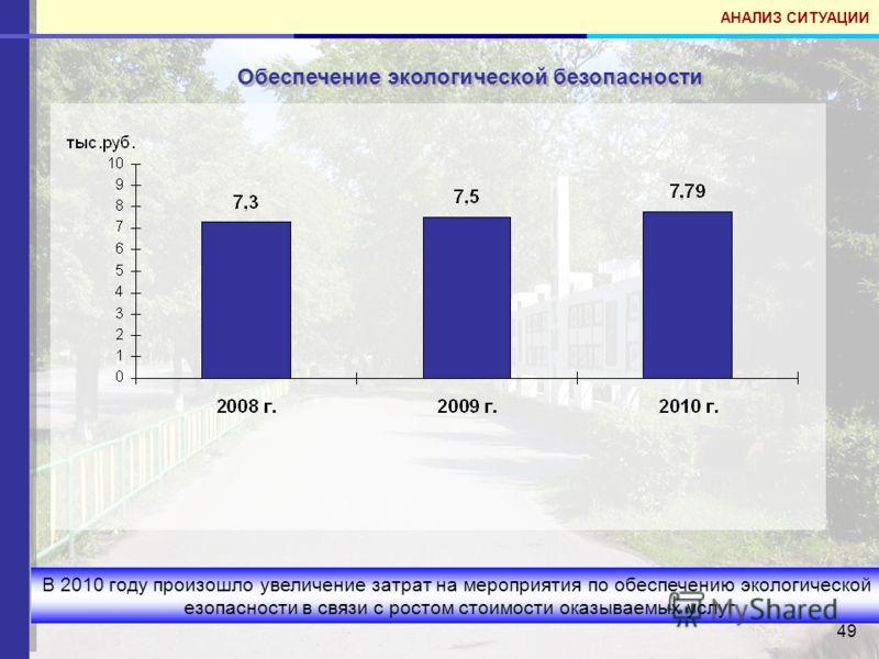 49 АНАЛИЗ СИТУАЦИИ Обеспечение экологической безопасности В 2010 году произошло увеличение затрат на мероприятия по обеспечению экологической езопасности в связи с ростом стоимости оказываемых услуг