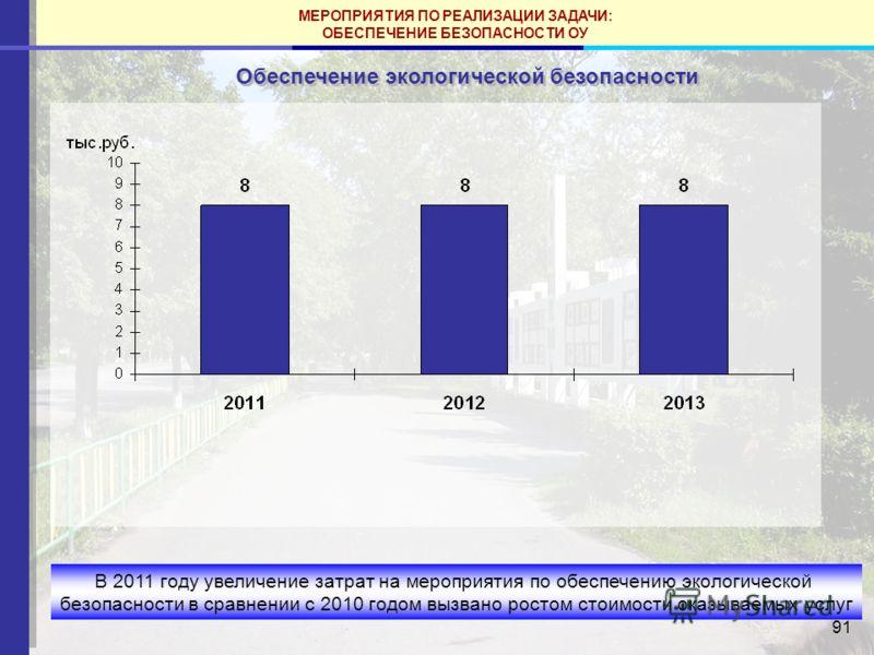 91 МЕРОПРИЯТИЯ ПО РЕАЛИЗАЦИИ ЗАДАЧИ: ОБЕСПЕЧЕНИЕ БЕЗОПАСНОСТИ ОУ Обеспечение экологической безопасности В 2011 году увеличение затрат на мероприятия по обеспечению экологической безопасности в сравнении с 2010 годом вызвано ростом стоимости оказываем