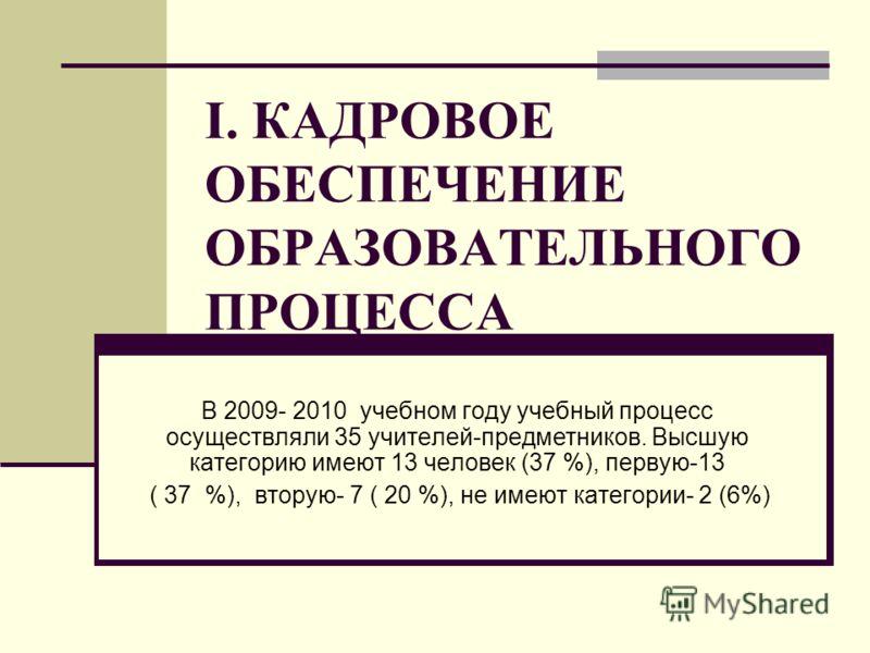 I. КАДРОВОЕ ОБЕСПЕЧЕНИЕ ОБРАЗОВАТЕЛЬНОГО ПРОЦЕССА В 2009- 2010 учебном году учебный процесс осуществляли 35 учителей-предметников. Высшую категорию имеют 13 человек (37 %), первую-13 ( 37 %), вторую- 7 ( 20 %), не имеют категории- 2 (6%)