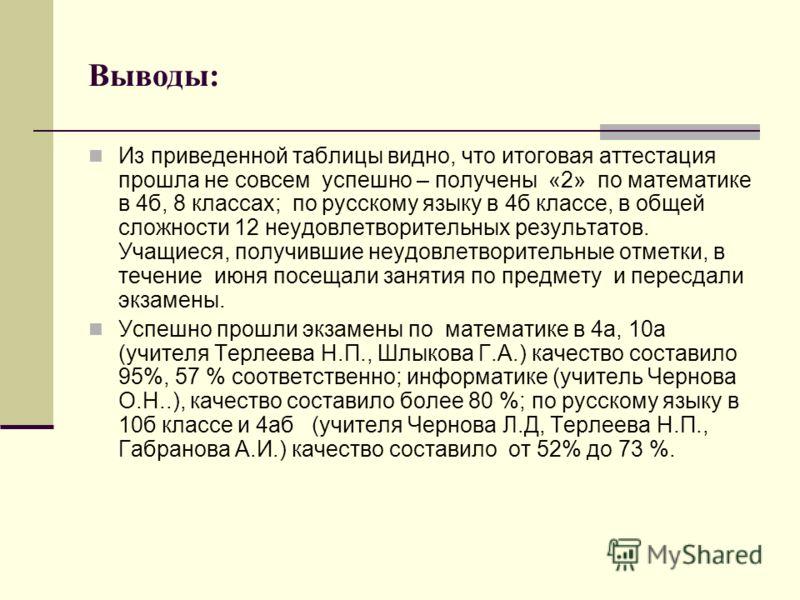 Выводы: Из приведенной таблицы видно, что итоговая аттестация прошла не совсем успешно – получены «2» по математике в 4б, 8 классах; по русскому языку в 4б классе, в общей сложности 12 неудовлетворительных результатов. Учащиеся, получившие неудовлетв