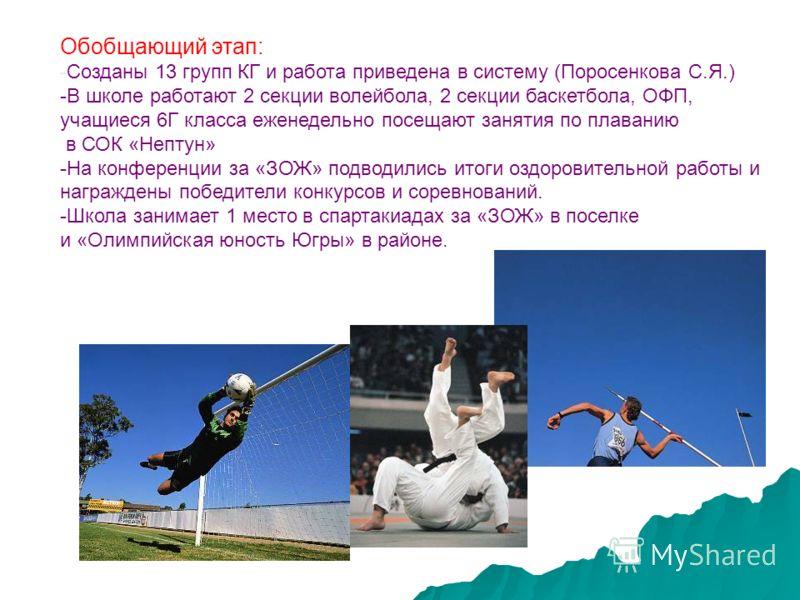Обобщающий этап: -Созданы 13 групп КГ и работа приведена в систему (Поросенкова С.Я.) -В школе работают 2 секции волейбола, 2 секции баскетбола, ОФП, учащиеся 6Г класса еженедельно посещают занятия по плаванию в СОК «Нептун» -На конференции за «ЗОЖ»