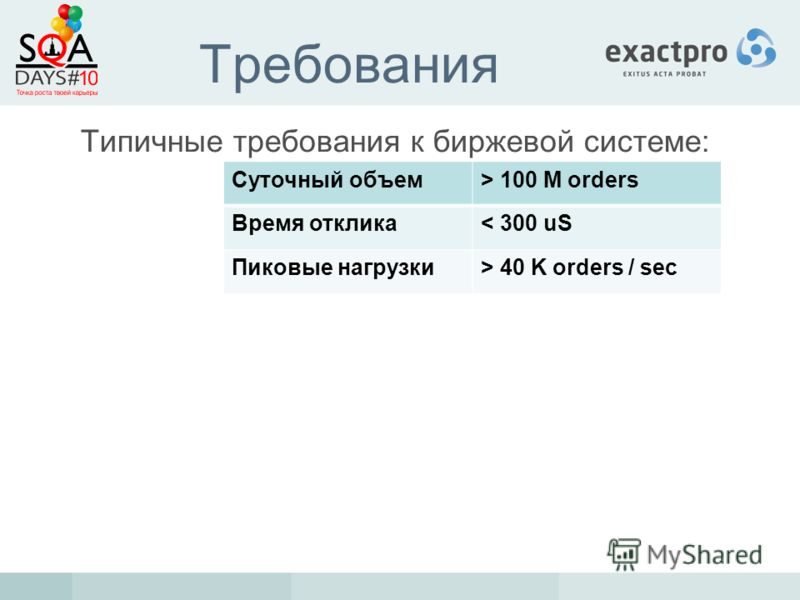 Требования Типичные требования к биржевой системе: Суточный объем> 100 M orders Время отклика< 300 uS Пиковые нагрузки> 40 K orders / sec