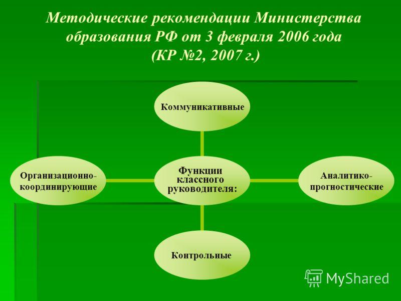 Методические рекомендации Министерства образования РФ от 3 февраля 2006 года (КР 2, 2007 г.) Функции классного руководителя: Коммуникативные Аналитико- прогностические Контрольные Организационно- координирующие