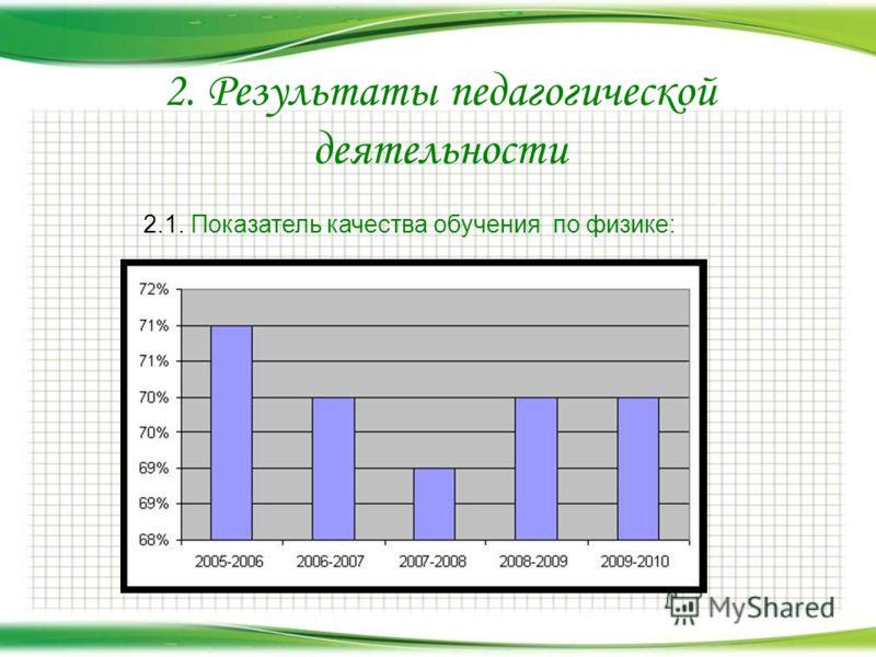 2. Результаты педагогической деятельности 2.1. Показатель качества обучения по физике:
