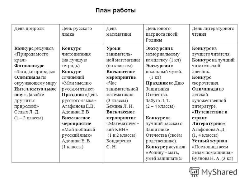 СВЕТОЗАР - Открытая международная олимпиада школьников по ...