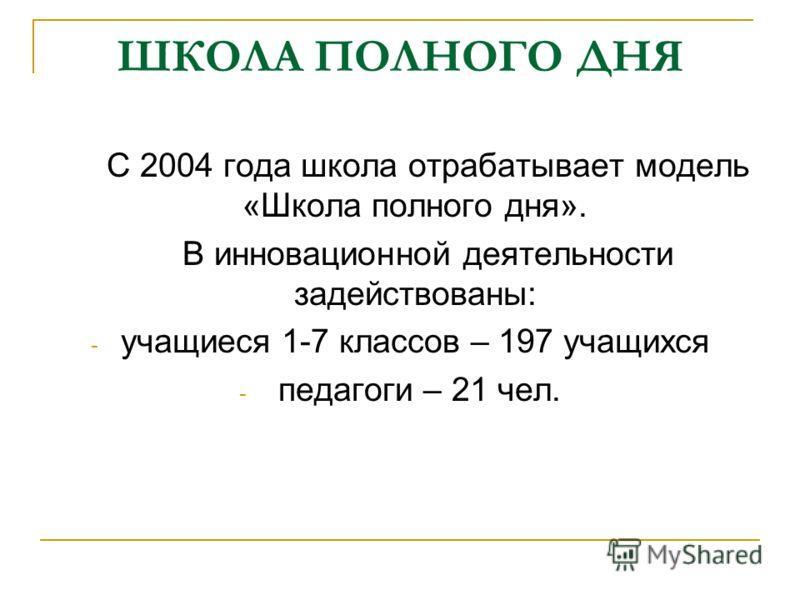 ШКОЛА ПОЛНОГО ДНЯ С 2004 года школа отрабатывает модель «Школа полного дня». В инновационной деятельности задействованы: - учащиеся 1-7 классов – 197 учащихся - педагоги – 21 чел.