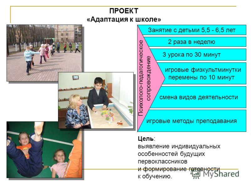 игровые методы преподавания смена видов деятельности ПРОЕКТ «Адаптация к школе» Занятие с детьми 5,5 - 6,5 лет 2 раза в неделю 3 урока по 30 минут игровые физкультминутки перемены по 10 минут Психолого-педагогическое сопровождение Цель: выявление инд