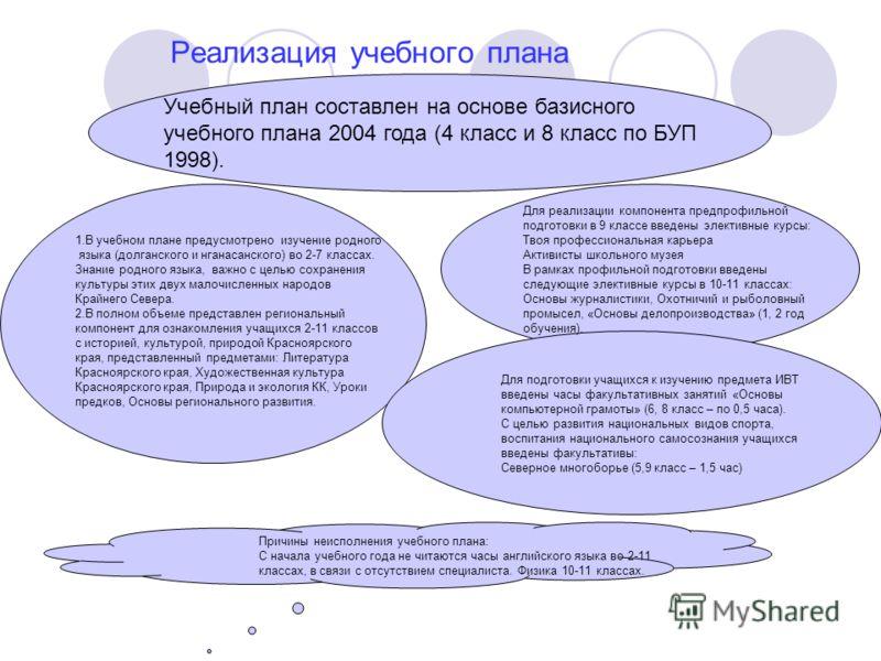 Реализация учебного плана Учебный план составлен на основе базисного учебного плана 2004 года (4 класс и 8 класс по БУП 1998). 1.В учебном плане предусмотрено изучение родного языка (долганского и нганасанского) во 2-7 классах. Знание родного языка,