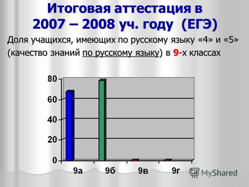 Итоговая аттестация в 2007 – 2008 уч. году (ЕГЭ) Доля учащихся, имеющих по русскому языку «4» и «5» (качество знаний по русскому языку) в 9-х классах