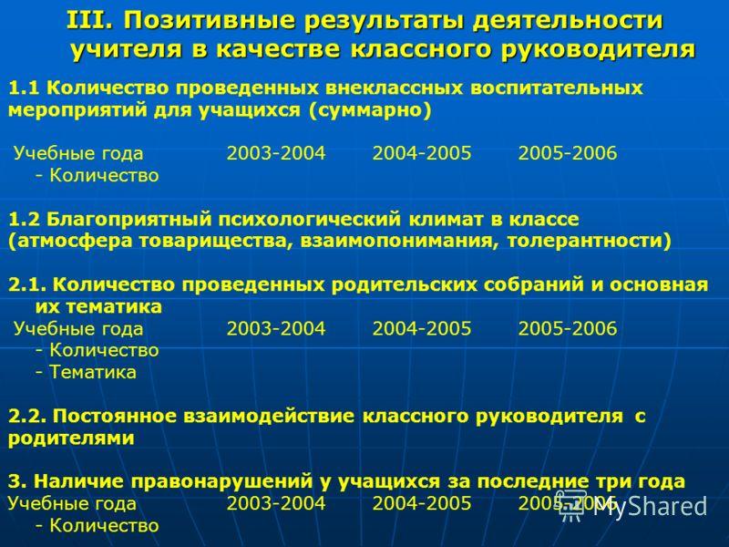 III. Позитивные результаты деятельности учителя в качестве классного руководителя 1.1 Количество проведенных внеклассных воспитательных мероприятий для учащихся (суммарно) Учебные года2003-20042004-20052005-2006 - Количество 1.2 Благоприятный психоло