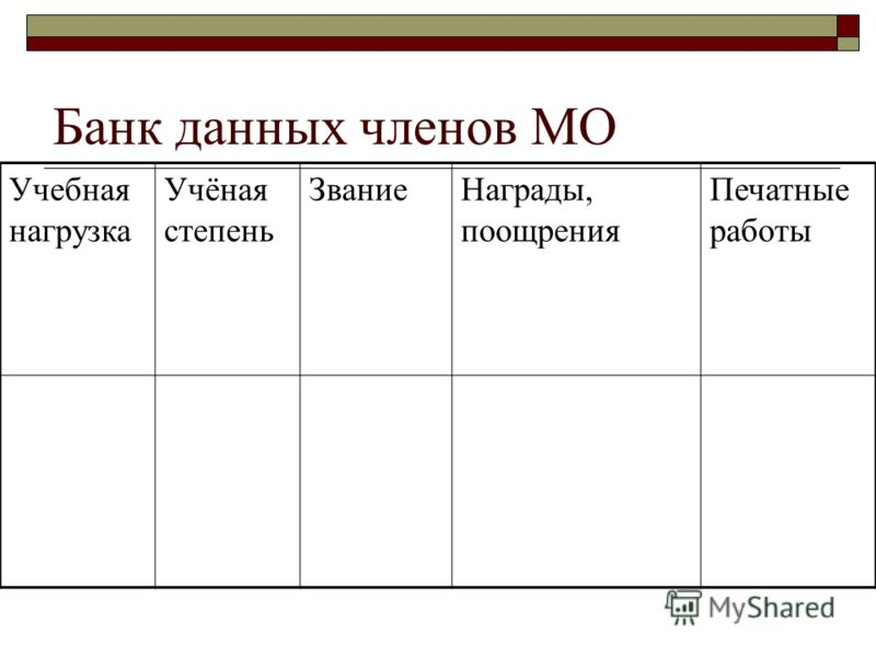 Банк данных членов МО Учебная нагрузка Учёная степень ЗваниеНаграды, поощрения Печатные работы