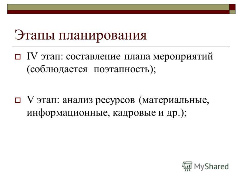 Этапы планирования IV этап: составление плана мероприятий (соблюдается поэтапность); V этап: анализ ресурсов (материальные, информационные, кадровые и др.);