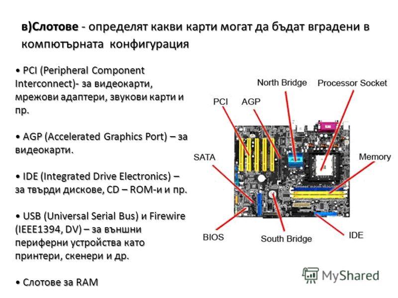 в)Слотове- определят какви карти могат да бъдат вградени в в)Слотове - определят какви карти могат да бъдат вградени в компютърната конфигурация PCI (Peripheral Component Interconnect)- за видеокарти, мрежови адаптери, звукови карти и пр. PCI (Periph