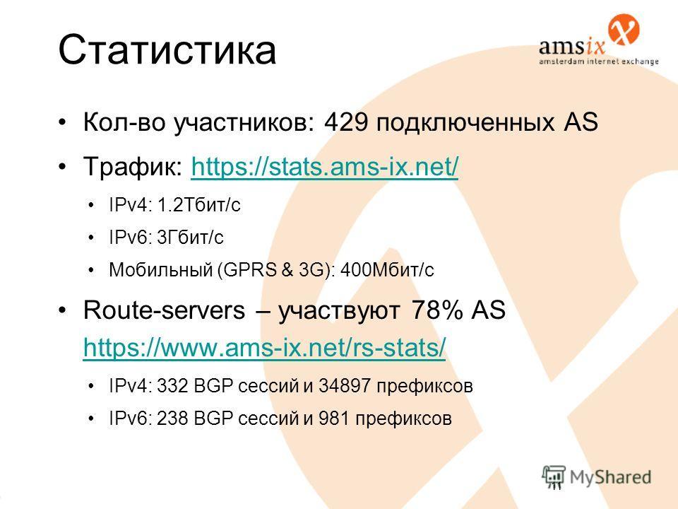 11 Статистика Кол-во участников: 429 подключенных AS Трафик: https://stats.ams-ix.net/https://stats.ams-ix.net/ IPv4: 1.2Тбит/с IPv6: 3Гбит/с Мобильный (GPRS & 3G): 400Мбит/с Route-servers – участвуют 78% AS https://www.ams-ix.net/rs-stats/ https://w