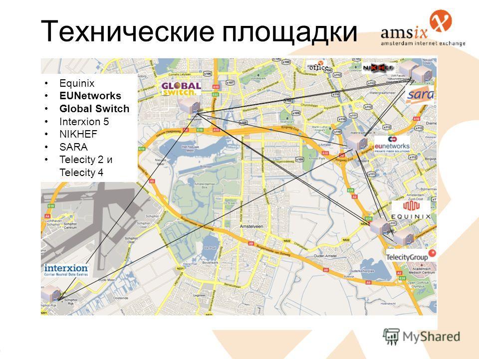 17 Технические площадки office Equinix EUNetworks Global Switch Interxion 5 NIKHEF SARA Telecity 2 и Telecity 4
