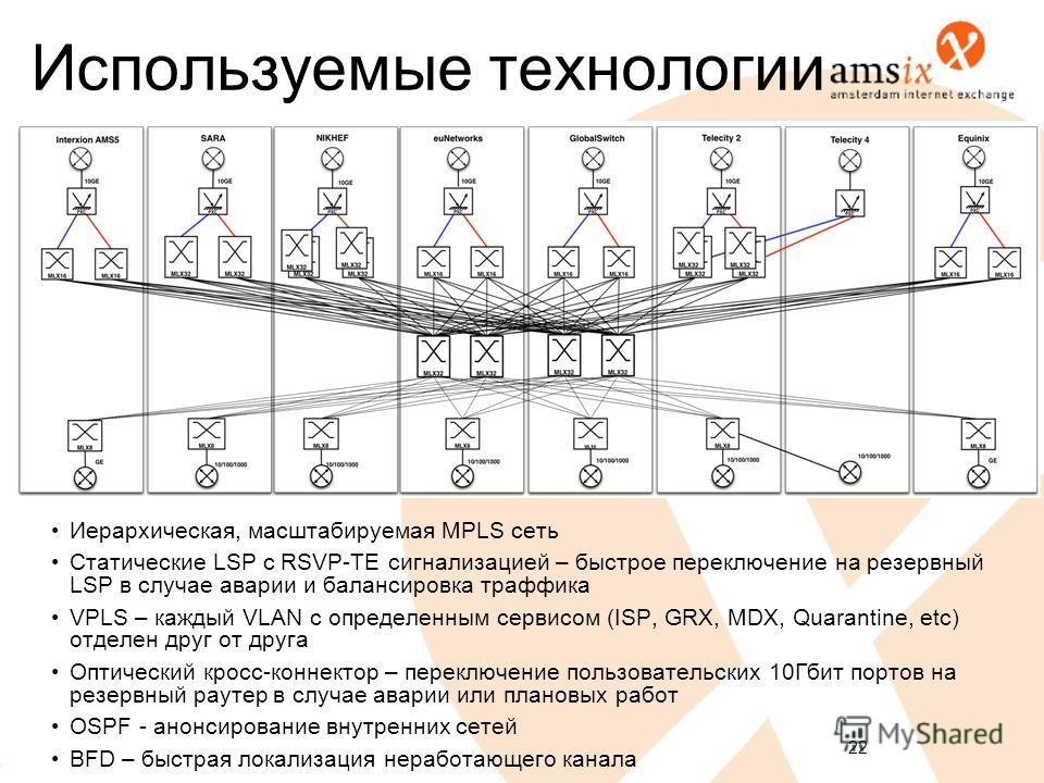 22 Используемые технологии Иерархическая, масштабируемая MPLS сеть Статические LSP c RSVP-TE сигнализацией – быстрое переключение на резервный LSP в случае аварии и балансировка траффика VPLS – каждый VLAN с определенным сервисом (ISP, GRX, MDX, Quar