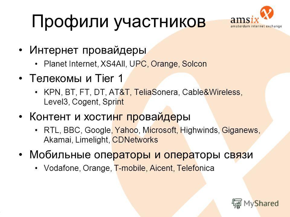 9 Профили участников Интернет провайдеры Planet Internet, XS4All, UPC, Orange, Solcon Телекомы и Tier 1 KPN, BT, FT, DT, AT&T, TeliaSonera, Cable&Wireless, Level3, Cogent, Sprint Контент и хостинг провайдеры RTL, BBC, Google, Yahoo, Microsoft, Highwi