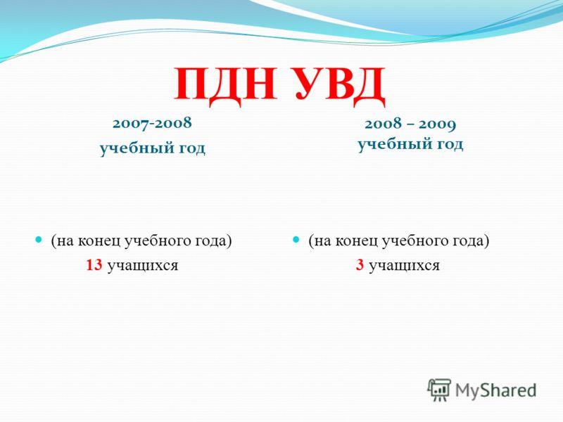 ПДН УВД 2007-2008 учебный год 2008 – 2009 учебный год (на конец учебного года) 13 учащихся (на конец учебного года) 3 учащихся