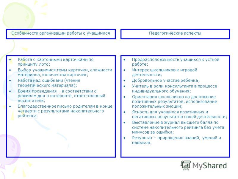 Особенности организации работы с учащимисяПедагогические аспекты Работа с картонными карточками по принципу лото; Выбор учащимися темы карточки, сложности материала, количества карточек; Работа над ошибками (чтение теоретического материала); Время пр