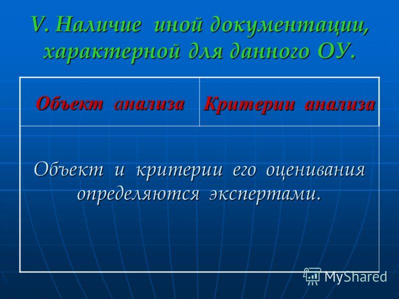 V. Наличие иной документации, характерной для данного ОУ. Объект анализа Критерии анализа Объект и критерии его оценивания определяются экспертами.