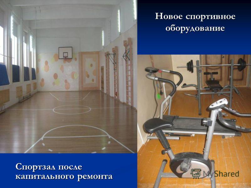 Спортзал после капитального ремонта Новое спортивное оборудование