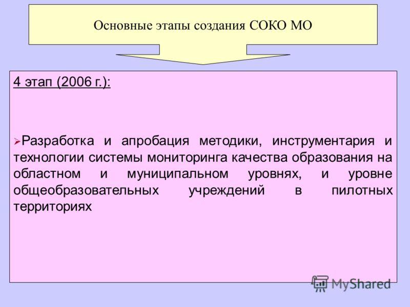 Основные этапы создания СОКО МО 4 этап (2006 г.): Разработка и апробация методики, инструментария и технологии системы мониторинга качества образования на областном и муниципальном уровнях, и уровне общеобразовательных учреждений в пилотных территори