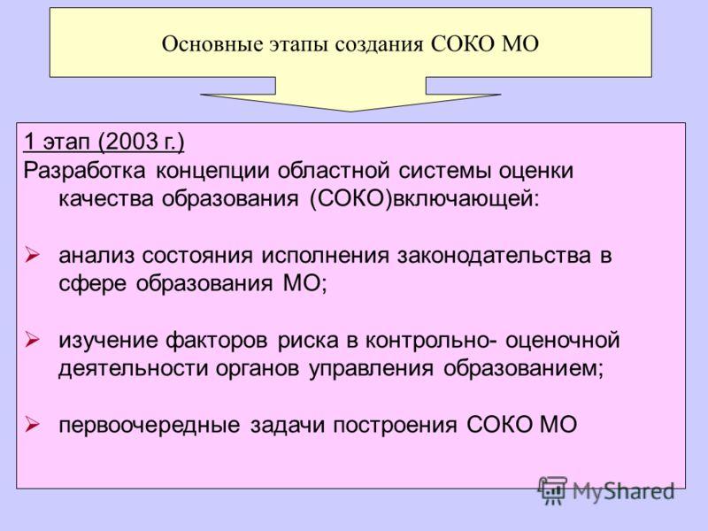 Основные этапы создания СОКО МО 1 этап (2003 г.) Разработка концепции областной системы оценки качества образования (СОКО)включающей: анализ состояния исполнения законодательства в сфере образования МО; изучение факторов риска в контрольно- оценочной