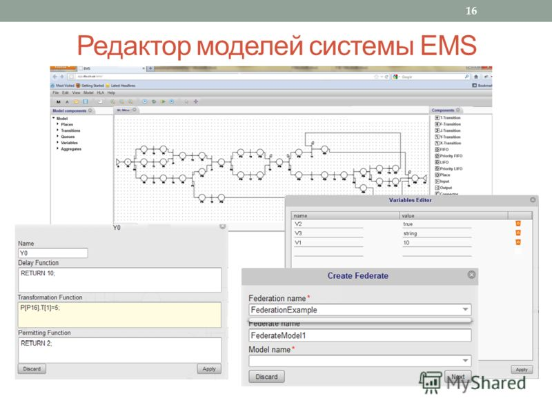 Редактор моделей системы EMS 16