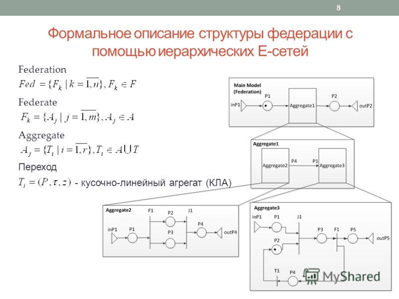 Формальное описание структуры федерации с помощью иерархических Е-сетей 8 Federation Federate Aggregate Переход - кусочно-линейный агрегат (КЛА)