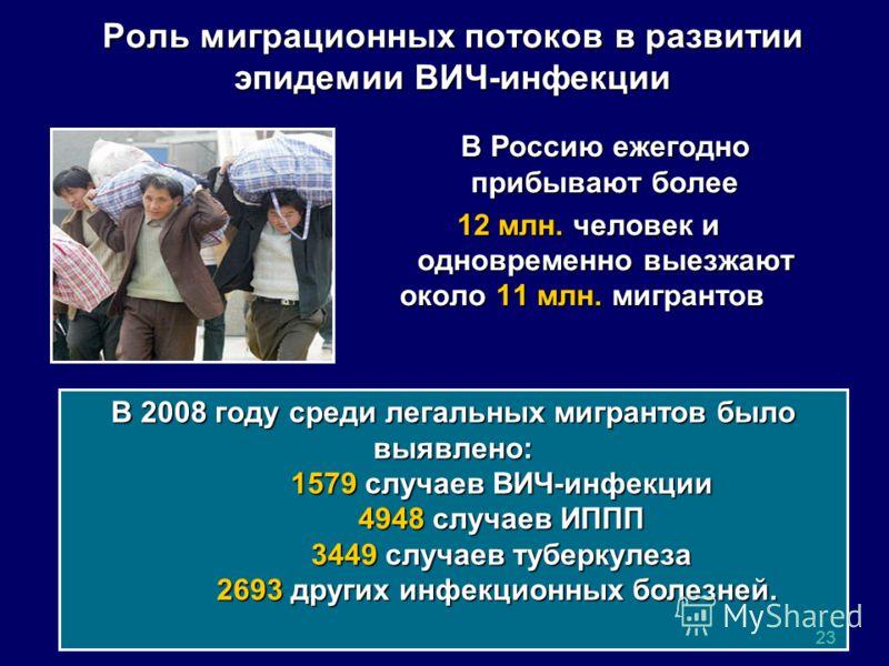 23 Роль миграционных потоков в развитии эпидемии ВИЧ-инфекции В Россию ежегодно прибывают более 12 млн. человек и одновременно выезжают около 11 млн. мигрантов В 2008 году среди легальных мигрантов было выявлено: 1579 случаев ВИЧ-инфекции 1579 случае
