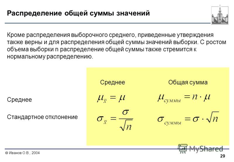 29 Иванов О.В., 2004 Распределение общей суммы значений Кроме распределения выборочного среднего, приведенные утверждения также верны и для распределения общей суммы значений выборки. С ростом объема выборки n распределение общей суммы также стремитс