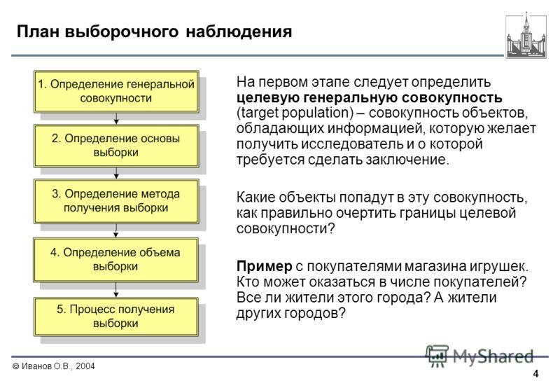 4 Иванов О.В., 2004 План выборочного наблюдения На первом этапе следует определить целевую генеральную совокупность (target population) – совокупность объектов, обладающих информацией, которую желает получить исследователь и о которой требуется сдела