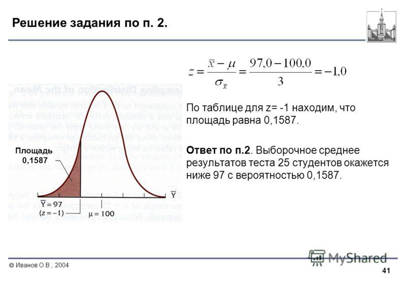 41 Иванов О.В., 2004 Решение задания по п. 2. По таблице для z= -1 находим, что площадь равна 0,1587. Ответ по п.2. Выборочное среднее результатов теста 25 студентов окажется ниже 97 с вероятностью 0,1587. Площадь 0,1587