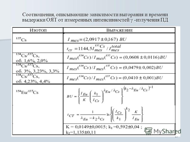27 Соотношения, описывающие зависимости выгорания и времени выдержки ОЯТ от измеренных интенсивностей -излучения ПД